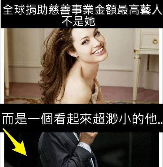 全球捐助慈善事業金額最高藝人不是她!而是演了一輩子傻子的他!