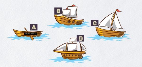 【測驗】你覺得哪條船的航行速度最慢?測你心裡到底有多累!
